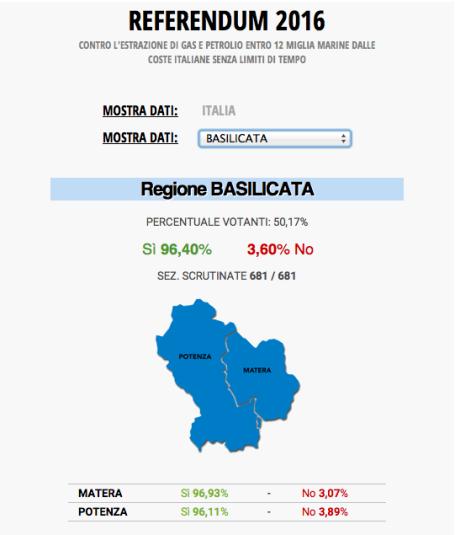 referendum basilicata