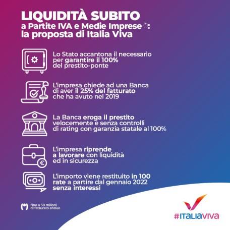 card_liquidita