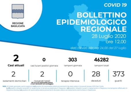 Bollettino epidemiologico del 28 luglio 2020 _ dati 27 luglio